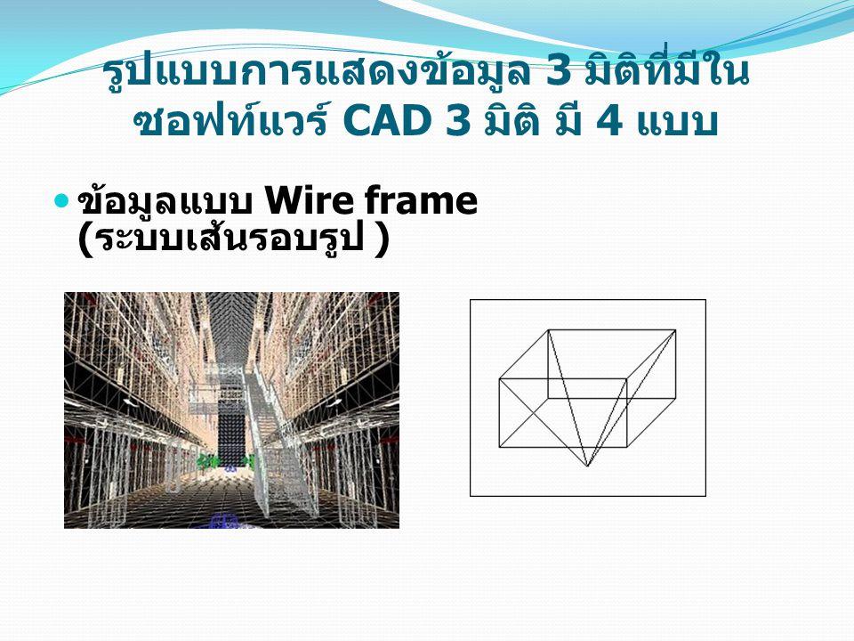 รูปแบบการแสดงข้อมูล 3 มิติที่มีใน ซอฟท์แวร์ CAD 3 มิติ มี 4 แบบ ข้อมูลแบบ Wire frame ( ระบบเส้นรอบรูป )