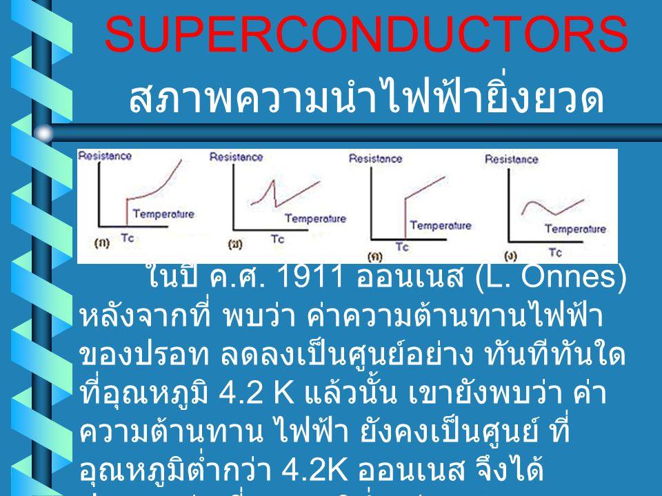 SUPERCONDUCTORS กฎเกี่ยวกับการเกิดสภาพการนำไฟฟ้า ยิ่งยวด ได้ว่า 1.
