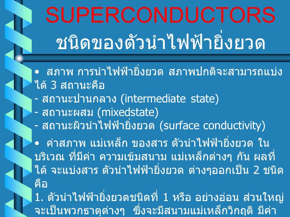 SUPERCONDUCTORS ชนิดของตัวนำไฟฟ้ายิ่งยวด สภาพ การนำไฟฟ้ายิ่งยวด สภาพปกติจะสามารถแบ่ง ได้ 3 สถานะคือ - สถานะปานกลาง (intermediate state) - สถานะผสม (mi