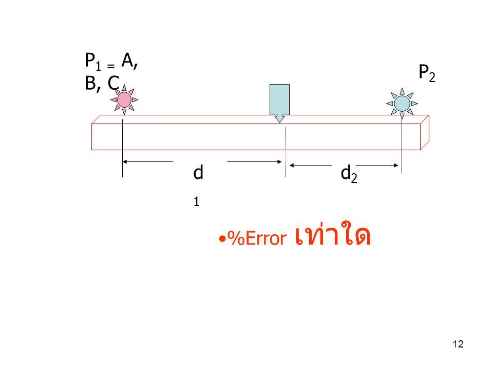 11 4. โฟโตเมตรี (Photometry ) เพื่อวัดความเข้มของแสง และกำลังส่องสว่าง โดย ใช้ Photometer I = F/A I = P / d 2
