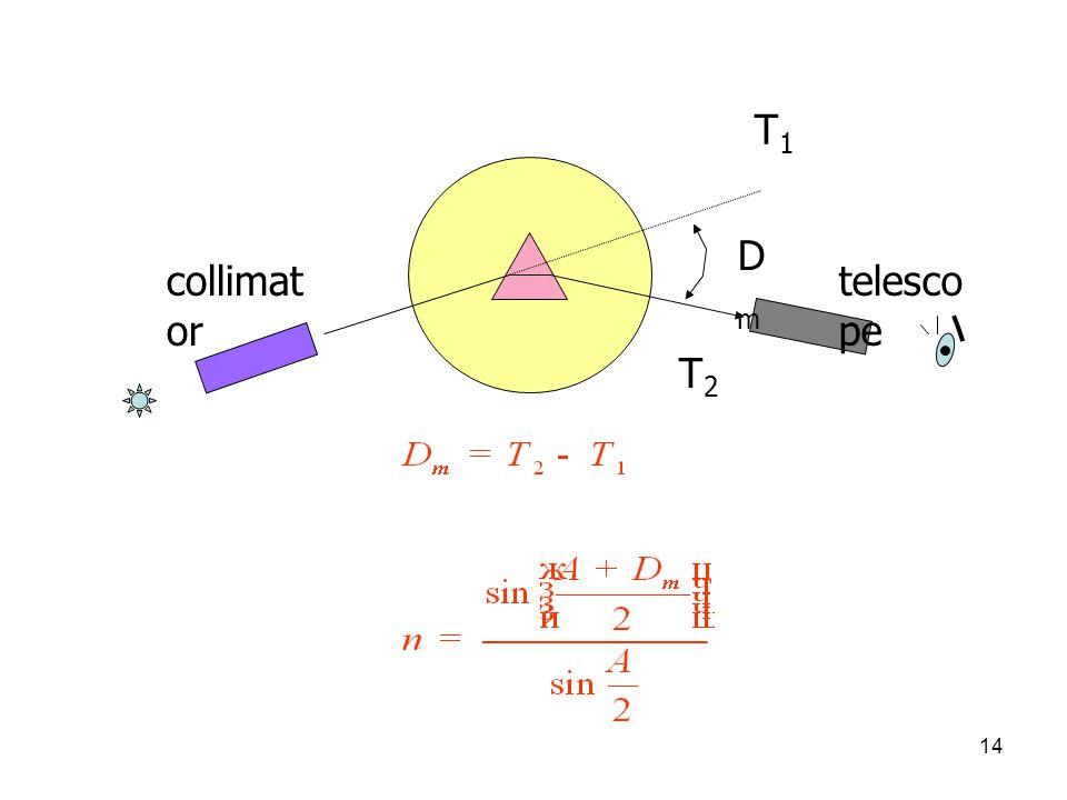 13 5. สเปกโตรมิเตอร์ (Spectrometer) เพื่อหามุมยอดของปริซึม เพื่อหาดรรชนีหักเหของ ปริซึม ( วัสดุที่ใช้ทำ ปริซึม ) -1-1 +2+2