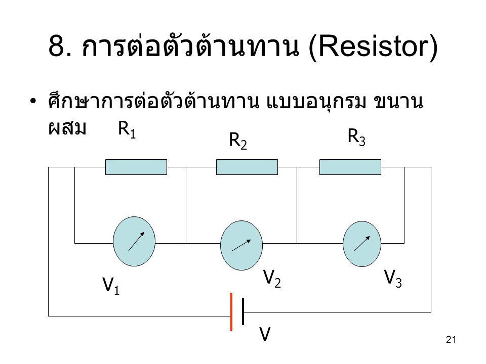 20 I I B H เข็ม ทิศ RhRh N S จัดให้ระนาบขดลวดอยู่ใน แนวเหนือ - ใต้