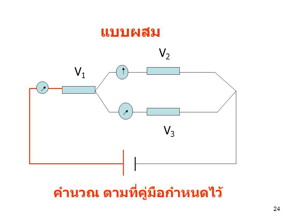 23 A1A1 A2A2 A3A3 V=V 1 =V 2 =V 3 V1V1 V2V2 V3V3 I1I1 I I I3I3 I