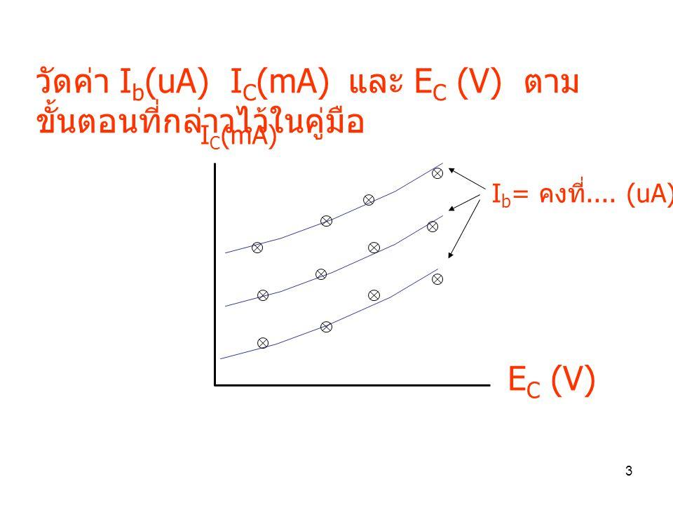 2 1. Characteristic of Transistor วัตถุประสงค์ ศึกษาคุณสมบัติของทรานซิสเตอร์ วงจร E C B RBRB RCRC V PNP IbIb ICIC E C B RBRB RCRC V