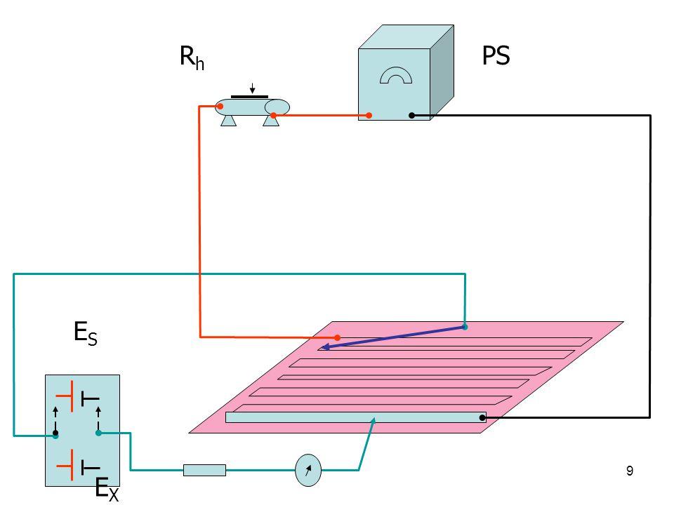 8 3. โพเทนชิโอมิเตอร์ (Potentiometer) วัตถุประสงค์ ประยุกต์วงจร potentiometer เพื่อวัดค่า แรงเคลื่อนไฟฟ้า (emf) หรือแรงดันไฟฟ้า หรือ ความต่างศักย์ไฟฟ้