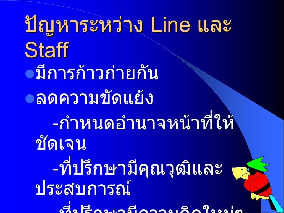 6. องค์การคณะกรรมการ ตั้งขึ้นมาเพื่อกำหนดแผน บางอย่าง ประเภทของกรรมการ Line Staff ถาวร ชั่วคราว
