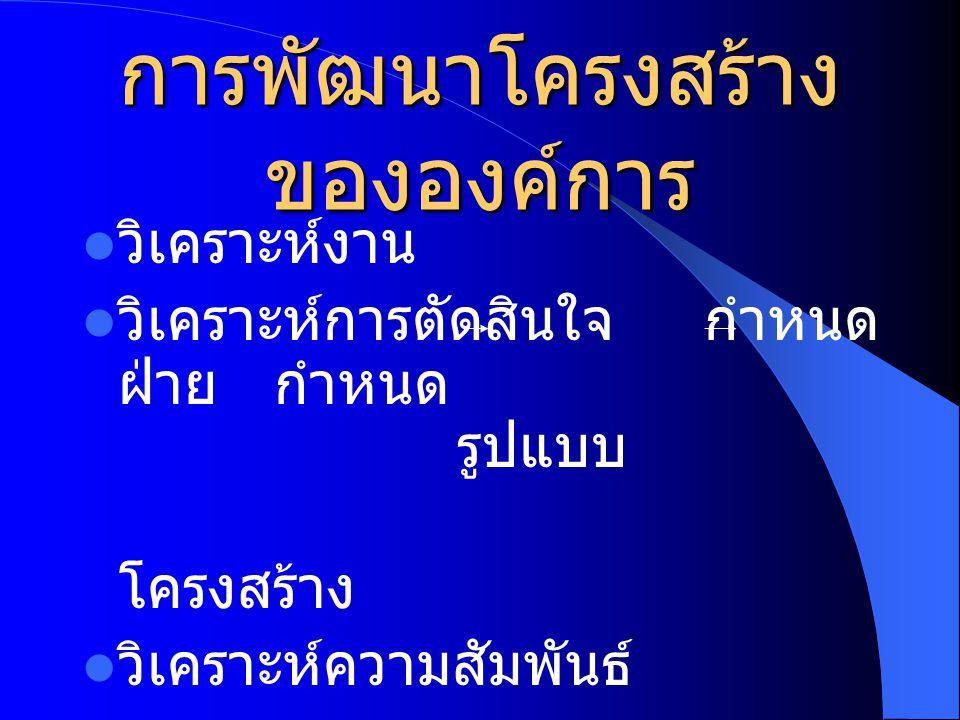 ความสัมพันธ์ใน หน่วยงาน - Line - Staff - แนวนอน