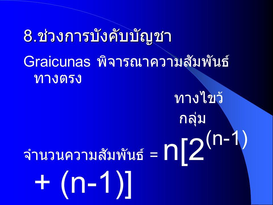 4. กำหนดลักษณะของงาน ( หน้าที่และความรับผิดชอบ ) 5. จำแนกหน้าที่ Line, Staff 6. สายการบังคับบัญชา ( Scalar chain ) 7. เอกภาพในการบังคับบัญชา พนง. ได้ร