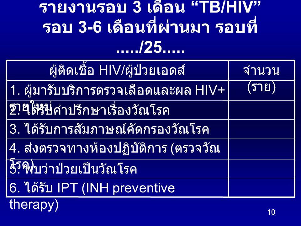 10 รายงานรอบ 3 เดือน TB/HIV รอบ 3-6 เดือนที่ผ่านมา รอบที่...../25.....