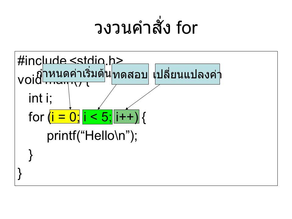 วงวนคำสั่ง for #include void main() { int i; for (i = 0; i < 5; i++) { printf( Hello\n ); } } กำหนดค่าเริ่มต้น ทดสอบเปลี่ยนแปลงค่า