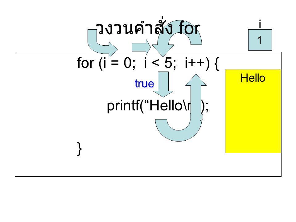 for (i = 0; i < 5; i++) { printf( Hello\n ); } i 0 i 1 Hello วงวนคำสั่ง for true