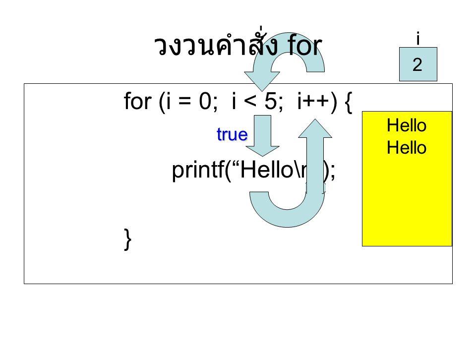 "for (i = 0; i < 5; i++) { printf(""Hello\n""); } i 1 i 2 Hello วงวนคำสั่ง for true"