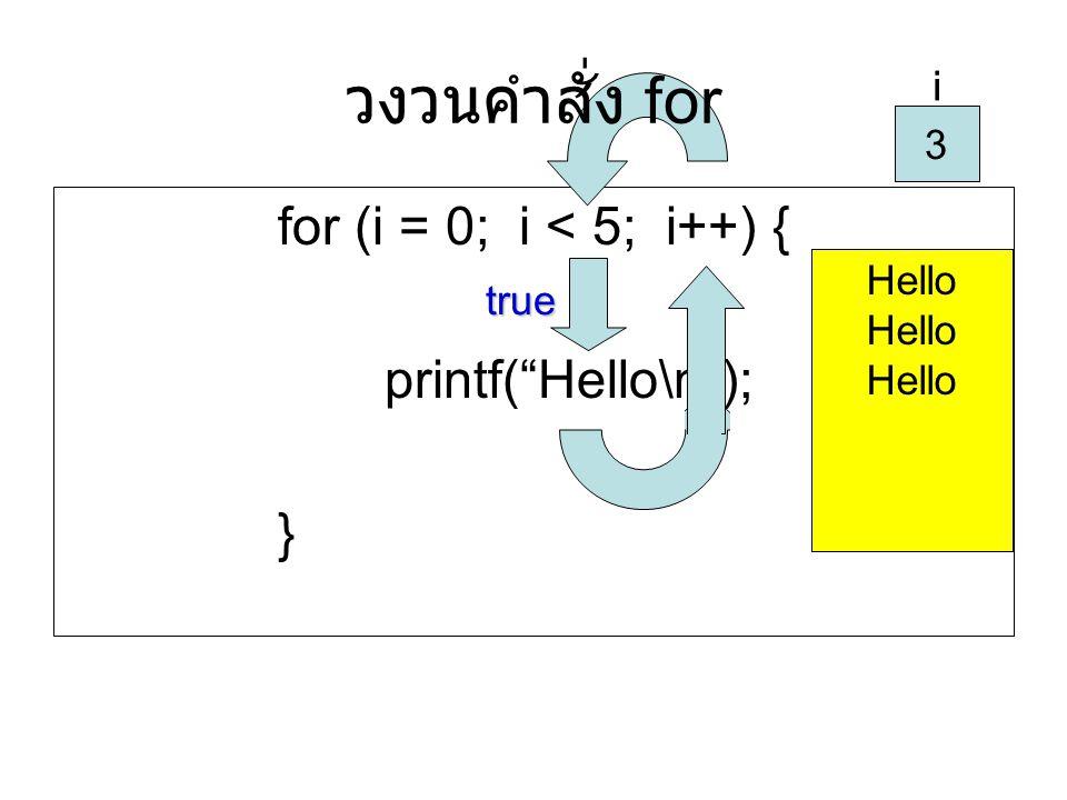 "for (i = 0; i < 5; i++) { printf(""Hello\n""); } i 2 i 3 Hello วงวนคำสั่ง for true"