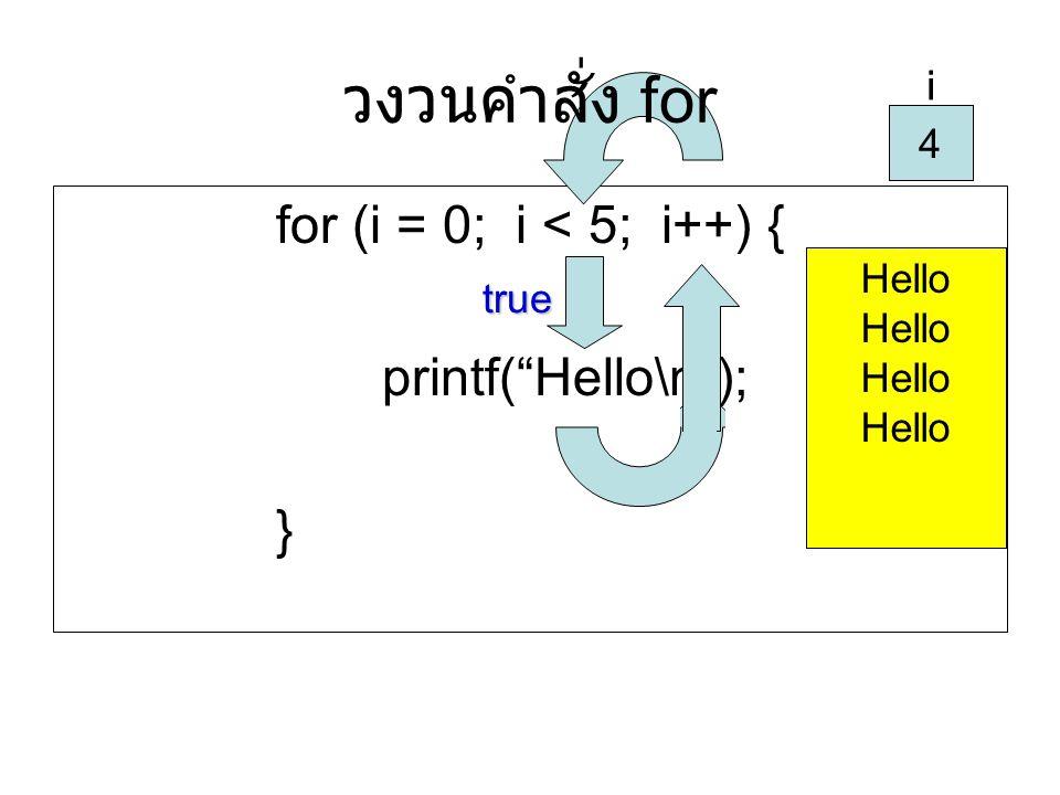 "for (i = 0; i < 5; i++) { printf(""Hello\n""); } i 3 i 4 Hello วงวนคำสั่ง for true"