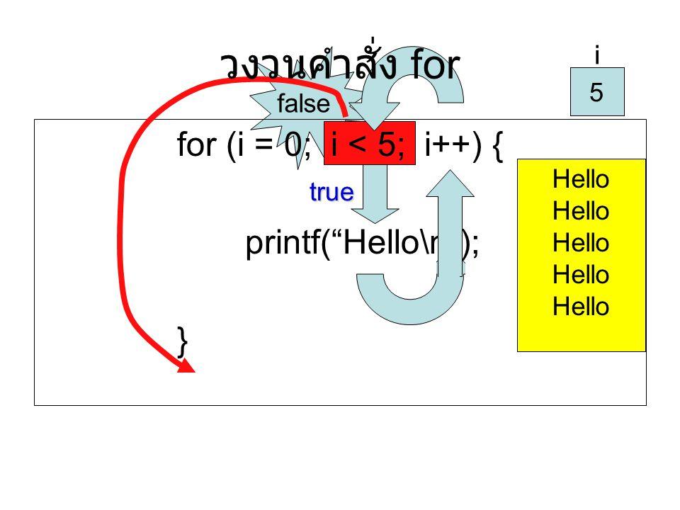 "for (i = 0; i < 5; i++) { printf(""Hello\n""); } i 4 i 5 Hello วงวนคำสั่ง for true false"