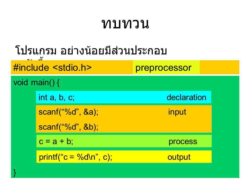 """ทบทวน โปรแกรม อย่างน้อยมีส่วนประกอบ ดังนี้ #include void main() { } preprocessor int a, b, c; declaration scanf(""""%d"""", &a); input scanf(""""%d"""", &b); c ="""