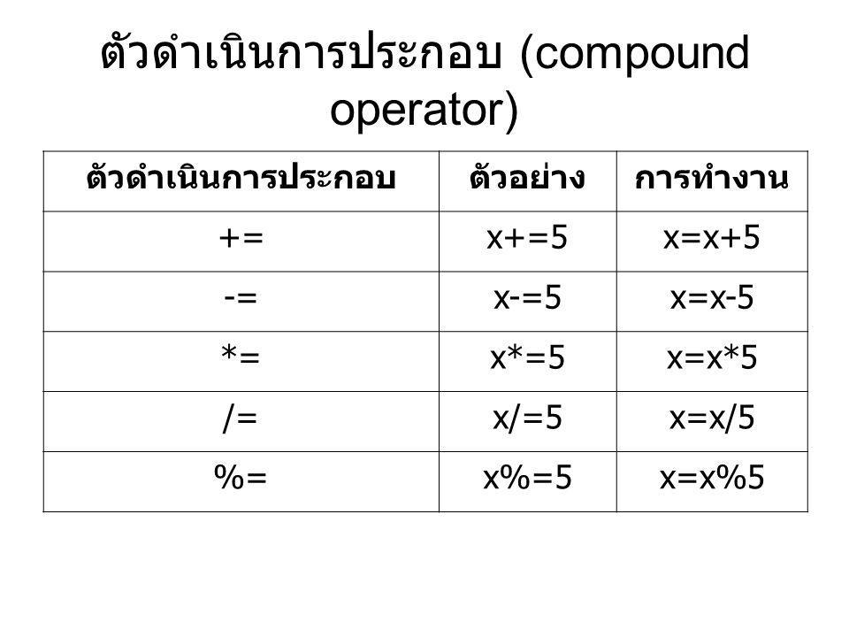 ตัวดำเนินการประกอบ (compound operator) ตัวดำเนินการประกอบตัวอย่างการทำงาน +=x+=5x=x+5 -=x-=5x=x-5 *=x*=5x=x*5 /=x/=5x=x/5 %=x%=5x=x%5