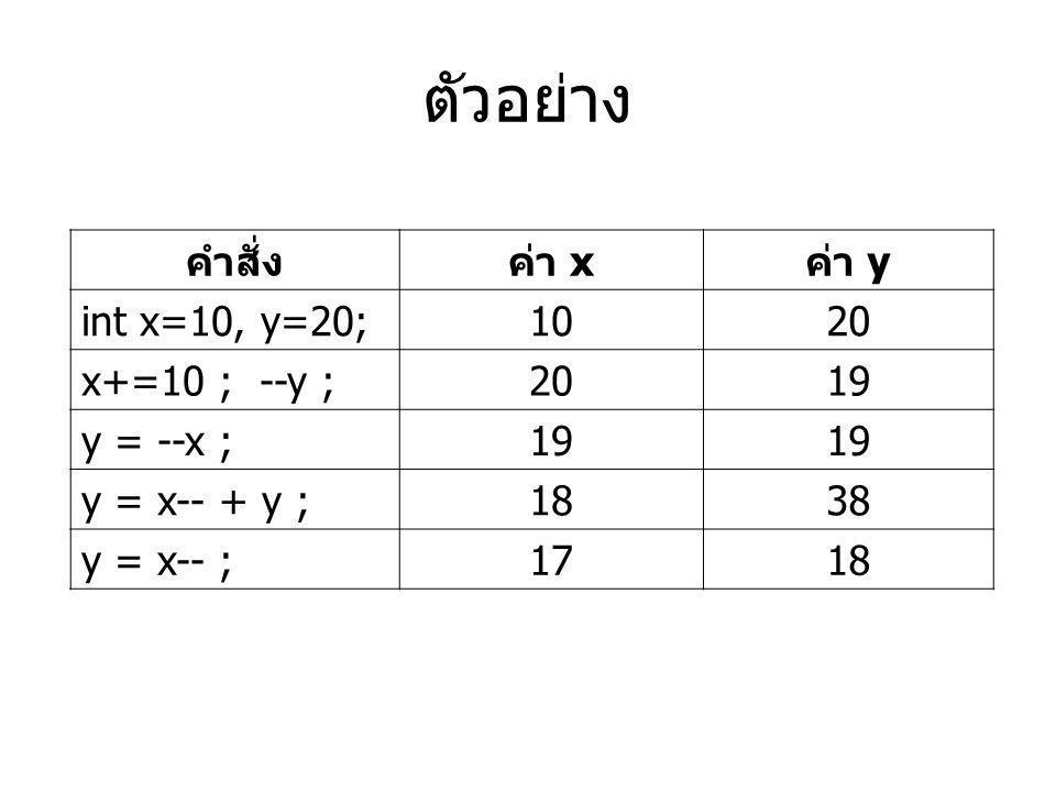 คำสั่งค่า xค่า y int x=10, y=20;1020 x+=10 ; --y ;2019 y = --x ;19 y = x-- + y ;1838 y = x-- ;1718 ตัวอย่าง