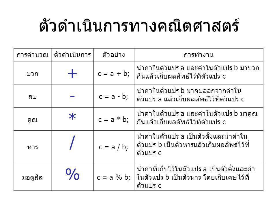 ตัวดำเนินการทางคณิตศาสตร์ การคำนวณตัวดำเนินการตัวอย่างการทำงาน บวก + c = a + b; นำค่าในตัวแปร a และค่าในตัวแปร b มาบวก กันแล้วเก็บผลลัพธ์ไว้ที่ตัวแปร