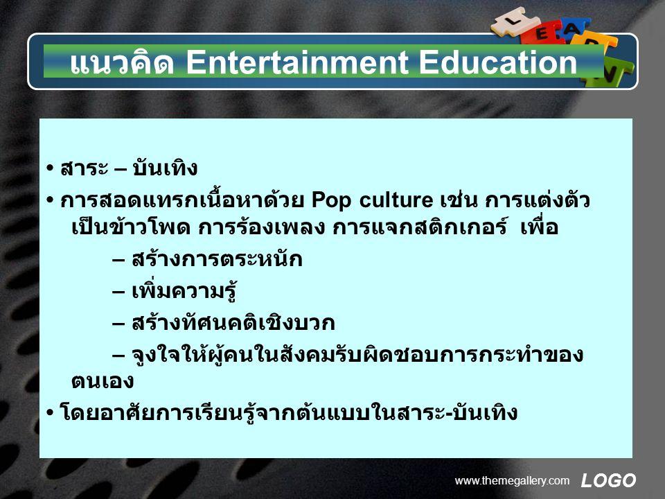 LOGO www.themegallery.com แนวคิด Entertainment Education สาระ – บันเทิง การสอดแทรกเนื้อหาด้วย Pop culture เช่น การแต่งตัว เป็นข้าวโพด การร้องเพลง การแ
