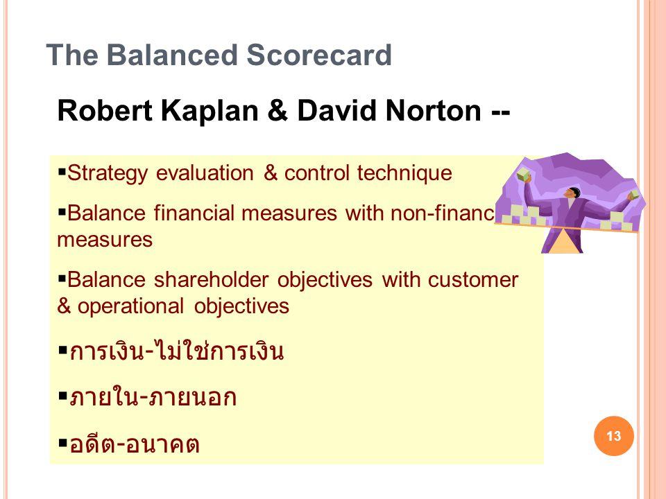 The Balanced Scorecard Robert Kaplan & David Norton --  Strategy evaluation & control technique  Balance financial measures with non-financial measu