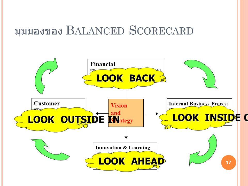 """มุมมองของ B ALANCED S CORECARD Innovation & Learning """"To achieve our vision, how will we sustain our ability to change & improve?"""" Financial """"To succe"""