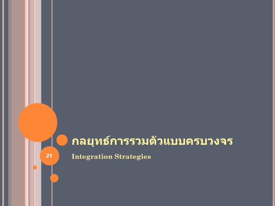 กลยุทธ์การรวมตัวแบบครบวงจร Integration Strategies 21