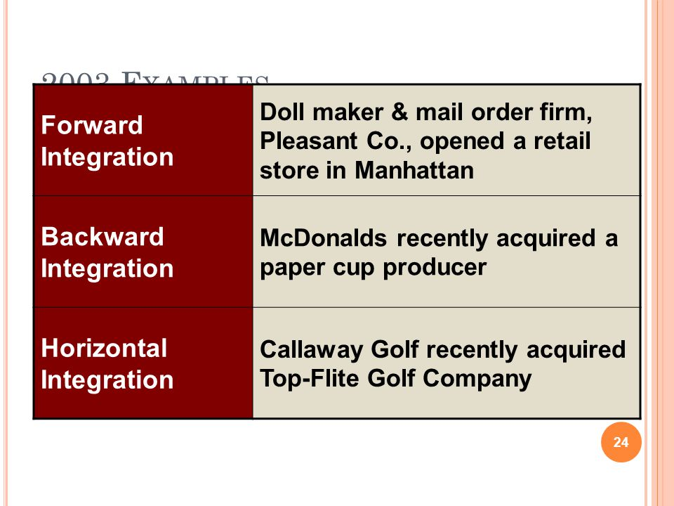 2003 E XAMPLES Forward Integration Doll maker & mail order firm, Pleasant Co., opened a retail store in Manhattan Backward Integration McDonalds recen