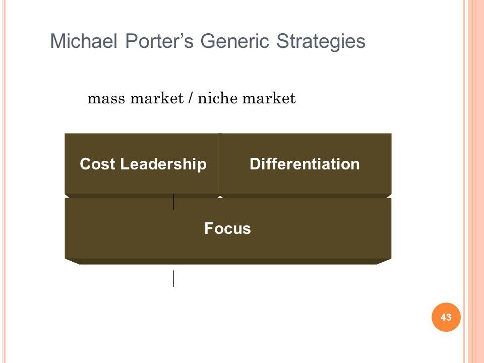 Michael Porter's Generic Strategies Cost LeadershipDifferentiation Focus mass market / niche market 43