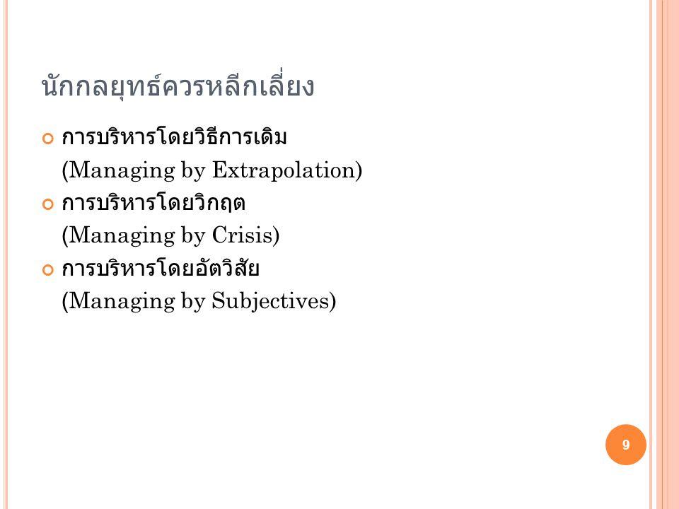 นักกลยุทธ์ควรหลีกเลี่ยง การบริหารโดยวิธีการเดิม (Managing by Extrapolation) การบริหารโดยวิกฤต (Managing by Crisis) การบริหารโดยอัตวิสัย (Managing by S