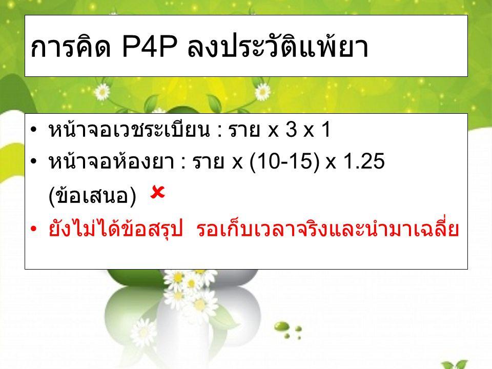 การคิด P4P ลงประวัติแพ้ยา หน้าจอเวชระเบียน : ราย x 3 x 1 หน้าจอห้องยา : ราย x (10-15) x 1.25 ( ข้อเสนอ )  ยังไม่ได้ข้อสรุป รอเก็บเวลาจริงและนำมาเฉลี่ย