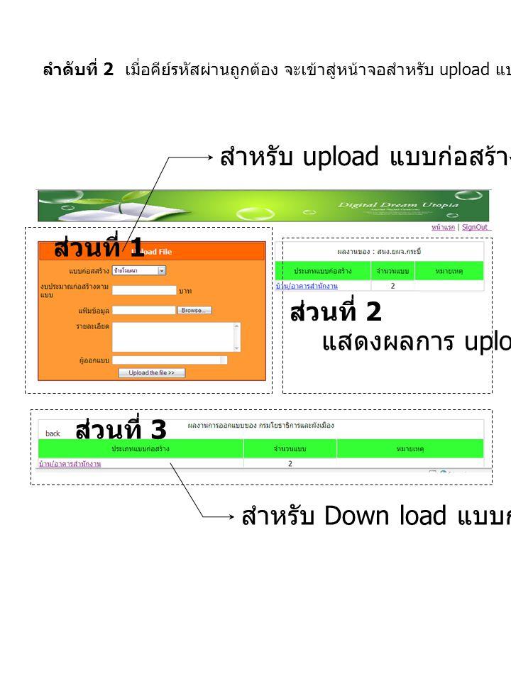 ลำดับที่ 2 เมื่อคีย์รหัสผ่านถูกต้อง จะเข้าสู่หน้าจอสำหรับ upload แบบก่อสร้าง ส่วนที่ 1 ส่วนที่ 2 ส่วนที่ 3 สำหรับ upload แบบก่อสร้าง แสดงผลการ upload สำหรับ Down load แบบก่อสร้าง
