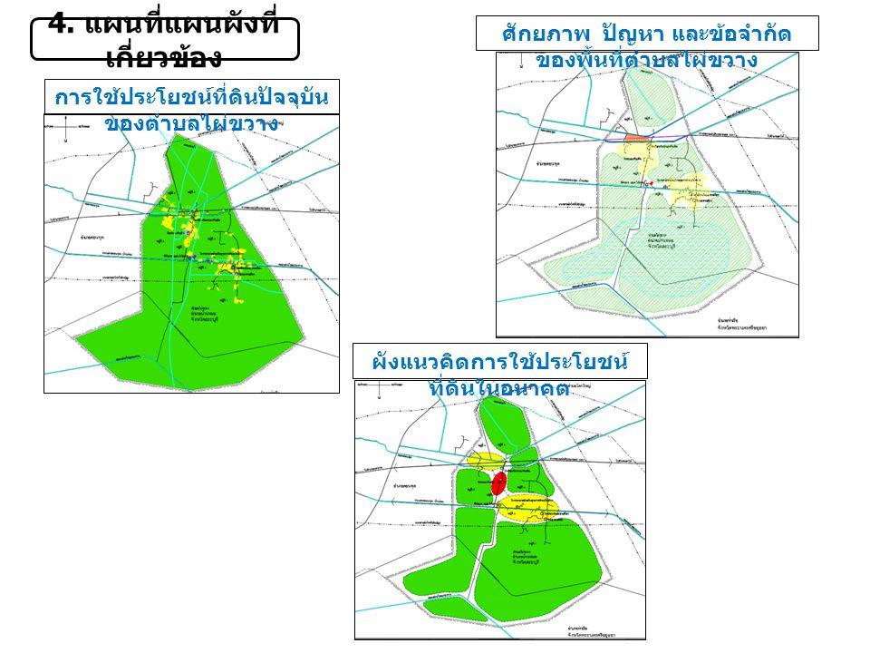 4. แผนที่แผนผังที่ เกี่ยวข้อง ผังแนวคิดการใช้ประโยชน์ ที่ดินในอนาคต การใช้ประโยชน์ที่ดินปัจจุบัน ของตำบลไผ่ขวาง ศักยภาพ ปัญหา และข้อจำกัด ของพื้นที่ตำ