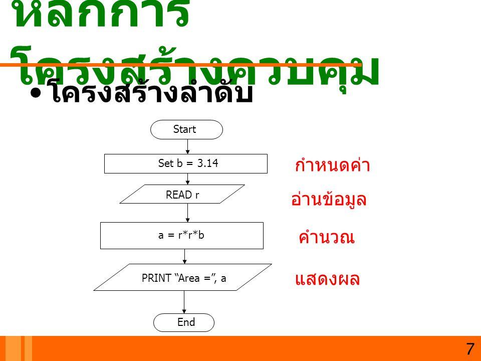 """หลักการ โครงสร้างควบคุม 7 โครงสร้างลำดับ คำนวณ อ่านข้อมูล แสดงผล READ r Start End a = r*r*b PRINT """"Area ="""", a Set b = 3.14 กำหนดค่า"""