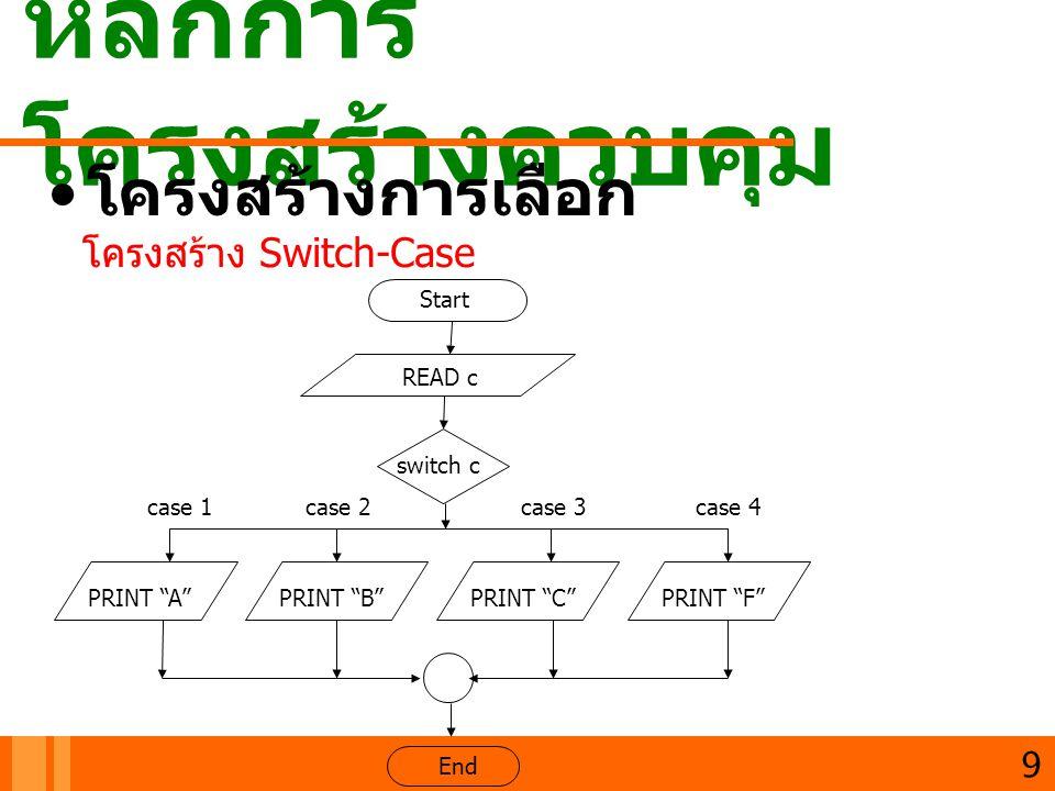 """หลักการ โครงสร้างควบคุม 9 โครงสร้างการเลือก โครงสร้าง Switch-Case End READ c Start PRINT """"A"""" switch c case 1case 3 PRINT """"B"""" PRINT """"C""""PRINT """"F"""" case 2"""