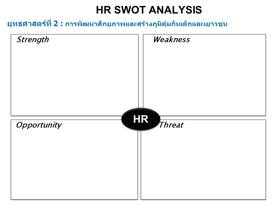 HR ยุทธศาสตร์ที่ 3 : การพัฒนาศักยภาพและคุ้มครองพิทักษ์สิทธิผู้ด้อยโอกาส StrengthWeakness OpportunityThreat HR SWOT ANALYSIS