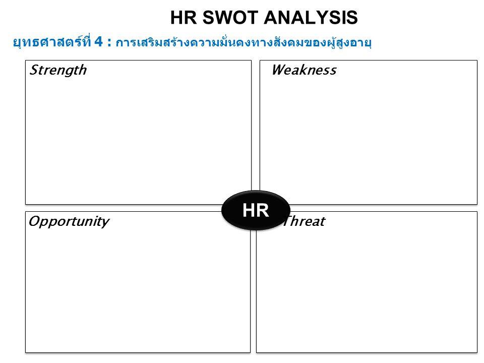 ยุทธศาสตร์ที่ 5 : การเสริมสร้างมาตรการ / กลไก เพื่อรองรับการเข้าสู่ประชาคม อาเซียน StrengthWeakness OpportunityThreat HR HR SWOT ANALYSIS