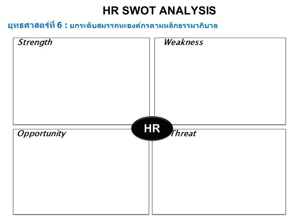 HR ยุทธศาสตร์ที่ 6 : ยกระดับสมรรถนะองค์กรตามหลักธรรมาภิบาล StrengthWeakness OpportunityThreat HR SWOT ANALYSIS