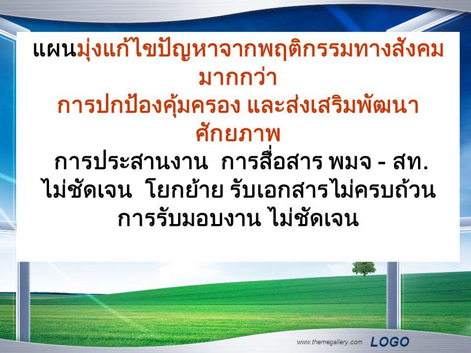 LOGO www.themegallery.com แผนมุ่งแก้ไขปัญหาจากพฤติกรรมทางสังคม มากกว่า การปกป้องคุ้มครอง และส่งเสริมพัฒนา ศักยภาพ การประสานงาน การสื่อสาร พมจ - สท. ไม