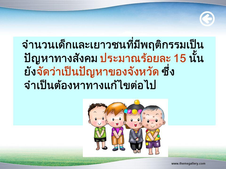 www.themegallery.com จำนวนเด็กและเยาวชนที่มีพฤติกรรมเป็น ปัญหาทางสังคม ประมาณร้อยละ 15 นั้น ยังจัดว่าเป็นปัญหาของจังหวัด ซึ่ง จำเป็นต้องหาทางแก้ไขต่อไ