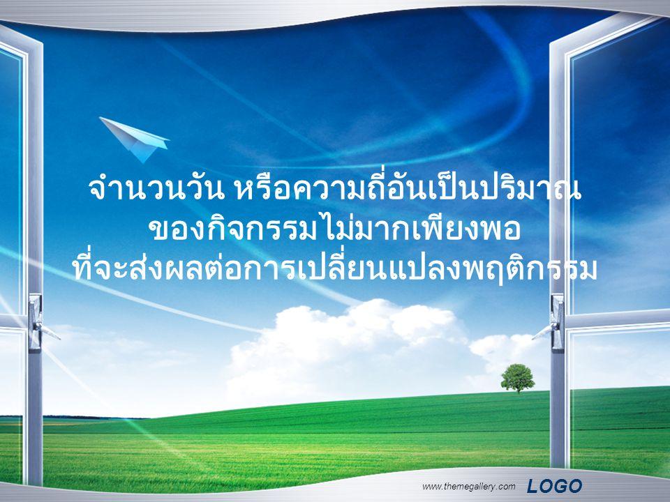LOGO www.themegallery.com จำนวนวัน หรือความถี่อันเป็นปริมาณ ของกิจกรรมไม่มากเพียงพอ ที่จะส่งผลต่อการเปลี่ยนแปลงพฤติกรรม