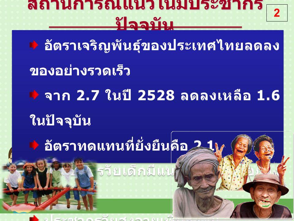 สถานการณ์แนวโน้มประชากร ปัจจุบัน อัตราเจริญพันธุ์ของประเทศไทยลดลง ของอย่างรวดเร็ว จาก 2.7 ในปี 2528 ลดลงเหลือ 1.6 ในปัจจุบัน อัตราทดแทนที่ยั่งยืนคือ 2