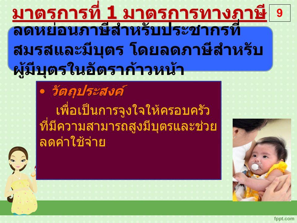 มาตรการที่ 2 ให้บริการ สำหรับผู้มีบุตรยาก วัตถุประสงค์ วัตถุประสงค์ เพื่อเป็นการจูงใจให้ผู้ที่มีบุตร ยากได้มีโอกาสมีบุตร 1010 ส่งเสริมการเข้าถึงบริการสำหรับ ผู้มีบุตรยาก ( ราคาถูก ดำเนินการโดยรัฐ ) ผลักดันให้มีการใช้กฎหมาย ส่งเสริมการใช้เทคโนโลยี อนามัยเจริญพันธุ์ ( อุ้มบุญ )
