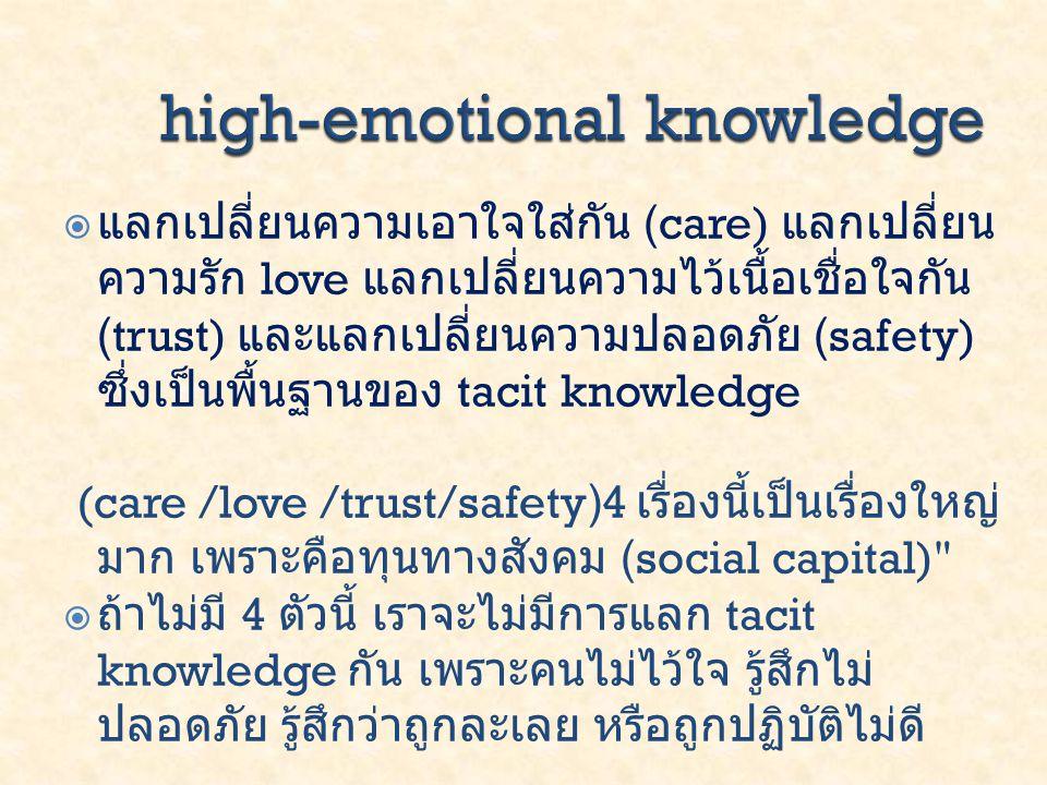  แลกเปลี่ยนความเอาใจใส่กัน (care) แลกเปลี่ยน ความรัก love แลกเปลี่ยนความไว้เนื้อเชื่อใจกัน (trust) และแลกเปลี่ยนความปลอดภัย (safety) ซึ่งเป็นพื้นฐานข