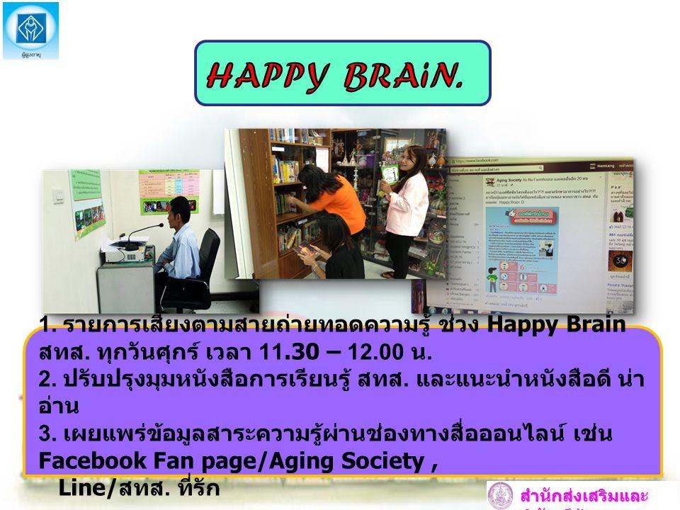 1. รายการเสียงตามสายถ่ายทอดความรู้ ช่วง Happy Brain สทส. ทุกวันศุกร์ เวลา 11.30 – 12.00 น. 2. ปรับปรุงมุมหนังสือการเรียนรู้ สทส. และแนะนำหนังสือดี น่า