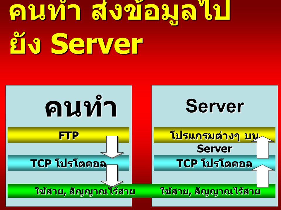 คนทำ ส่งข้อมูลไป ยัง Server FTP TCP โปรโตคอล ใช้สาย, สัญญาณไร้สาย โปรแกรมต่างๆ บน Server TCP โปรโตคอล ใช้สาย, สัญญาณไร้สาย คนทำ Server