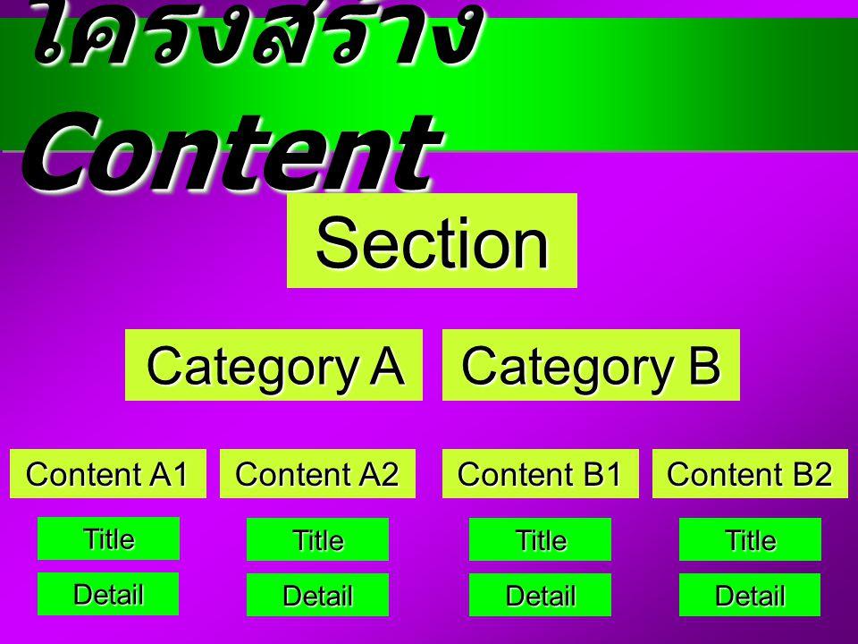 โครงสร้าง Content Section Category A Category B Content A1 Content A2 Content B1 Content B2 Title Detail Title Detail Title Detail Title Detail
