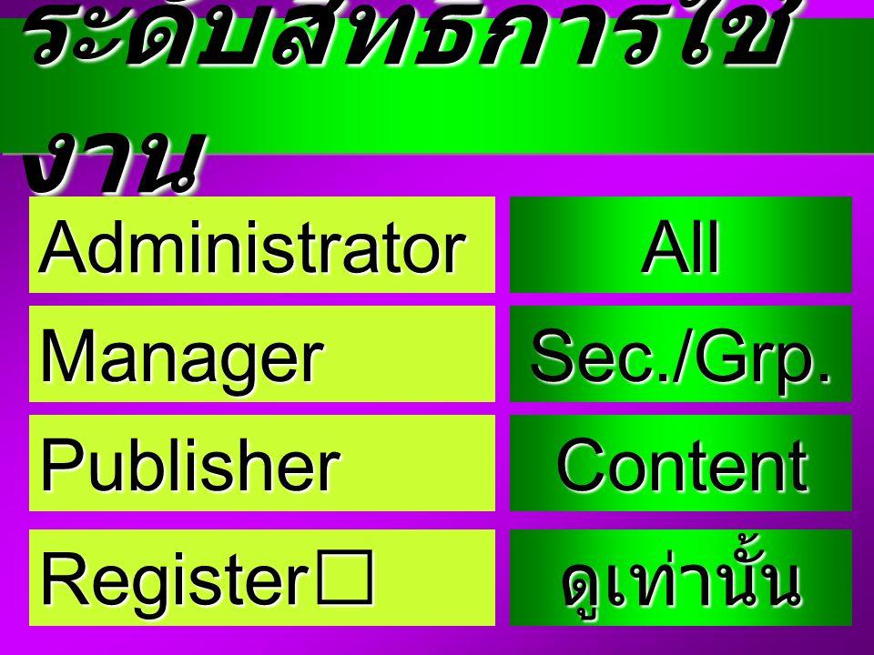 ระดับสิทธิ์การใช้ งาน Administrator Manager Publisher Registerดูเท่านั้น Content Sec./Grp. All