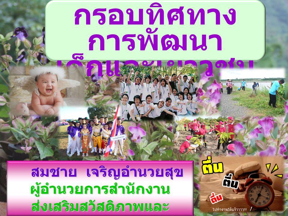 ความท้าทายที่เผชิญ สังคมไทย = CHANGE โครงสร้างครอบครัวไทย ไม่แน่นเปราะบาง สภาพแวดล้อม พื้นที่ดี VS พื้นที่เลว การเปลี่ยนแปลงทางเทคโนโลยี มือถือคืออำนาจ การเปลี่ยนแปลงทางสังคมและวัฒนธรรมแยกสี + เกาหลีจ๋า