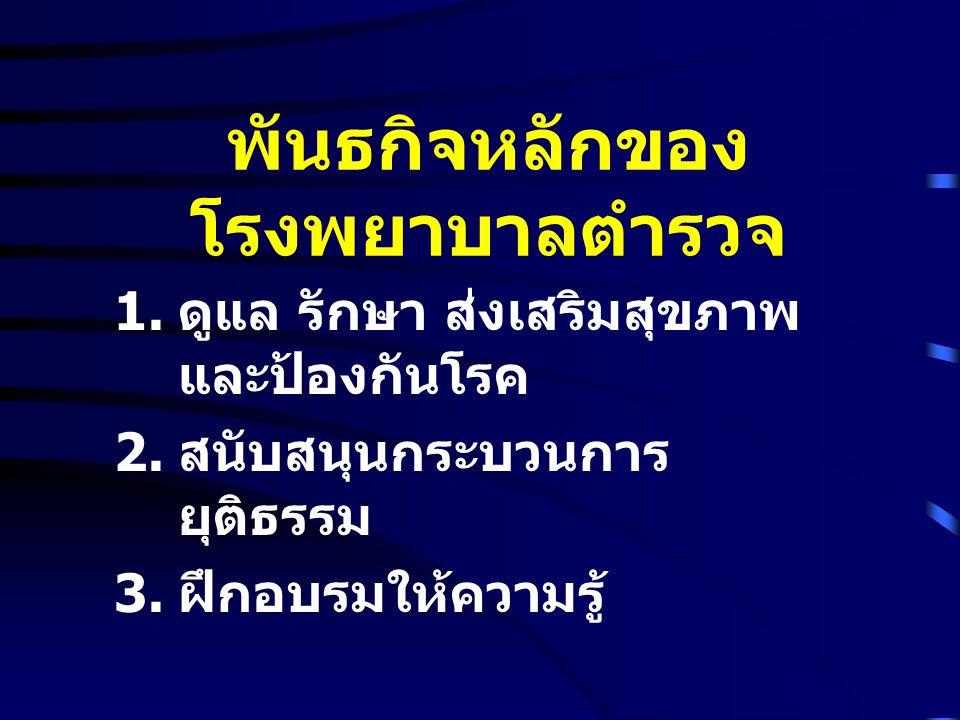 พันธกิจหลักของ โรงพยาบาลตำรวจ 1.ดูแล รักษา ส่งเสริมสุขภาพ และป้องกันโรค 2.